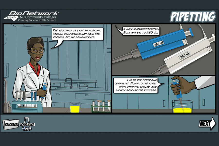 Pipetting